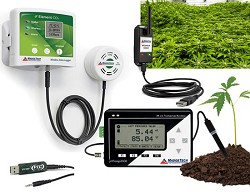 Cannabis Cultivation Solutions Package Monitoring Temperature, Humidity and CO2